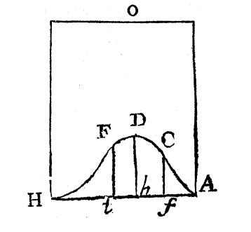 Bayes_diagram